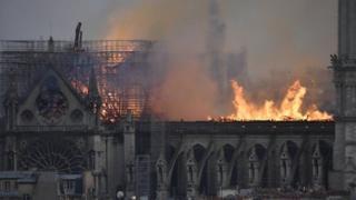 Notre-Dame kilsəsi