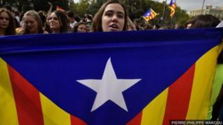 Catalonia, Tây Ban Nha