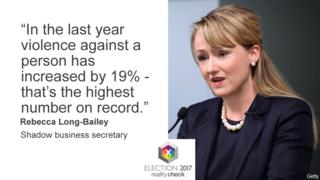 """Rebecca Long-Bailey, the shadow business secretary, said on the BBC's Question Time programme: """"In the last year violence against a person has increased by 19% - that's the highest number on record."""""""