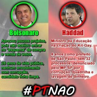 Lista comparativa de Haddad e Bolsonaro