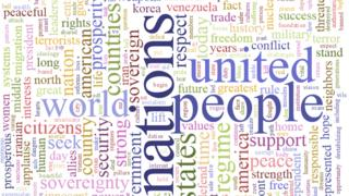 """A word cloud of Mr Trump's speech, showing that """"people"""", """"nations"""", and """"united"""" were his most-used words"""
