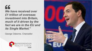George Osborne quote on amount of overseas investment in the UK