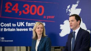 George Osborne and Liz Truss