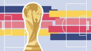 Dünya Çempionatı 2018
