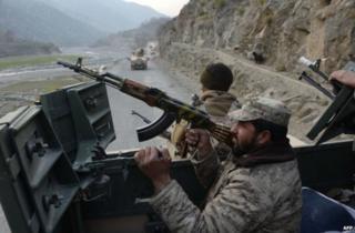Ciidamada Afghanistan
