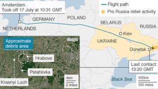 Chuyến bay xấu số của hàng không Malaysia trên đường từ Amsterdam đi Kuala Lumpur thì bị bắn hạ.