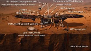 bbc news mars insight landing - photo #4