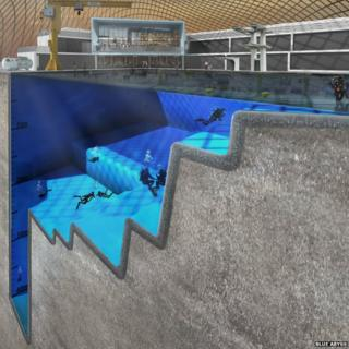 The proposed deep pool planned for the University of Essex campus in Colchester