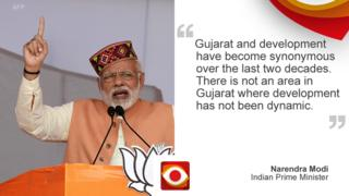 """Claim: """"Gujarat and development have become synonymous over the last two decades. There is not an area in Gujarat where development has not been dynamic."""" Narendra Modi, Indian prime minister"""