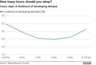 _98505289_chart_sleep_and_morbidity.png
