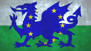 Wales and EU flags graphic