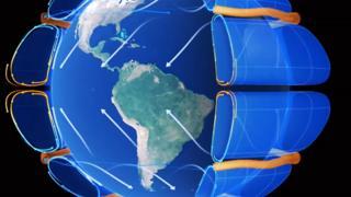 Animación sobre la generación de los vientos en el planeta