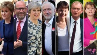 Seven leaders