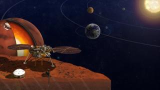 NASA Mars misyonu