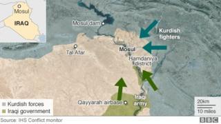 Jeshi la Iraq, likiupigania mji wa Mosul