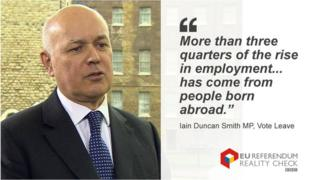 Iain Duncan Smith saying: More than three quarters of the rise in employment over the last year has come from people born abroad