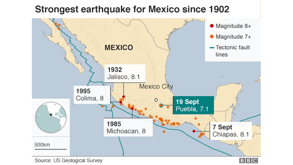 Earthquake na of di world disaster wey dey affect Mexico