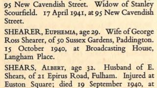 Listing of Euphemia Shearer's death