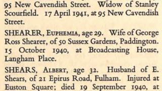Registro de la muerte de Euphemia Shearer