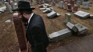 Amerika Serikat, AS, Yahudi, Islam, Muslim