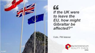 "Colin asking: ""If the UK were to leave the EU, how might Gibraltar be affected?"""