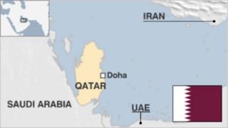 Khariidad muujinaysa halka Qatar ku taal