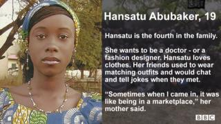 Hansatu Abubaker