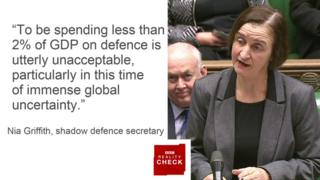 Nia Griffith saying: To be spending less than 2% of GDP on defence is utterly unacceptable, particularly in this time of immense global uncertainty.