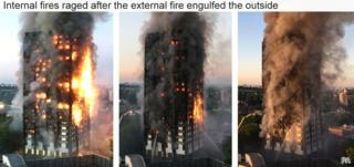 Series of images of the fire at Grenfell Tower between 04:20 and 05:16