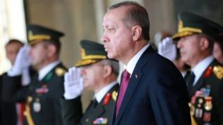 inqilaabkii Turkiga