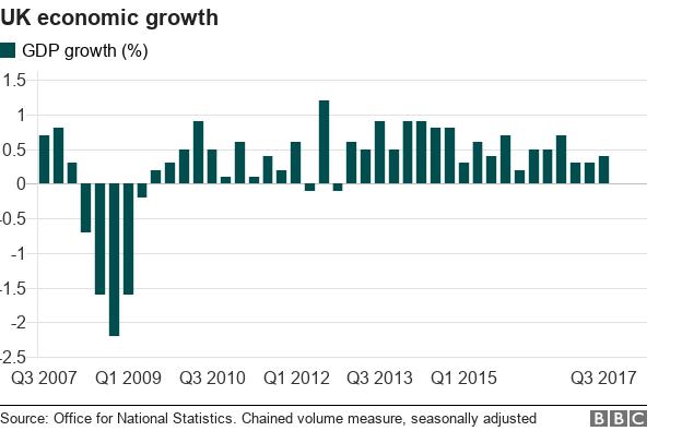 UK incomes see sluggish growth