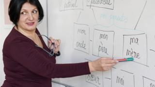 A teacher teaching French
