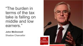 John McDonnell saying: The burden in terms of the tax take is falling on middle and low earners.""