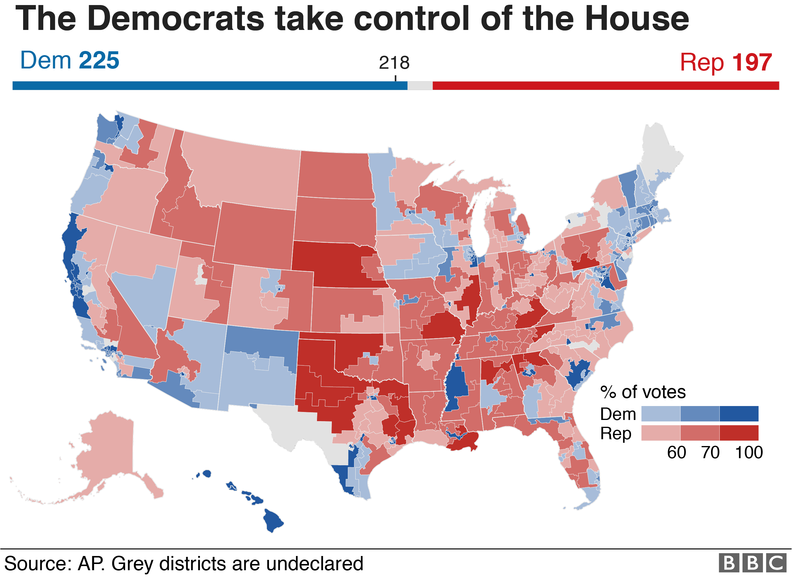 US Mid-term Election Results 2018: Maps, Charts And Analysis