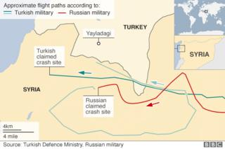 Turkey releases audio of 'warning' to downed Russia jet