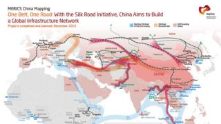 চীনের প্রস্তাবিত আঞ্চলিক করিডোর