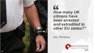 Alan asks: How many UK citizens have been arrested and extradited to other EU states?