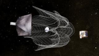 Centro Espacial de Surrey
