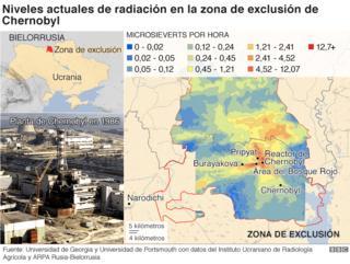 Mapa de radiación