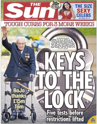 Sun front page, 17/4/20