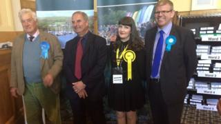 Dumfries and Galloway Council vote