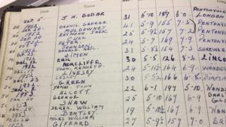 Page of Pierrepoint diary