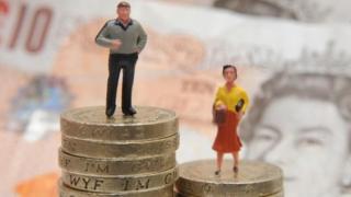 الفجوة في الرواتب بين الجنسين