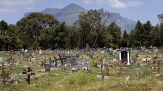A cemetery in Cape Town, South Africa