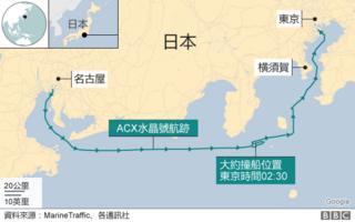 地圖:ACX水晶號航跡