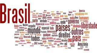 Nuvem de palavras - Bolsonaro (2019)