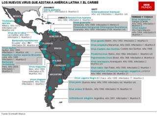 Mapa de los nuevos virus que azotan a América Latina y El Caribe
