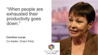 Caroline Lucas saying: When people are exhausted their productivity goes down