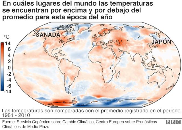 Lugares del mundo con temperaturas por debajo y por encima del promedio.