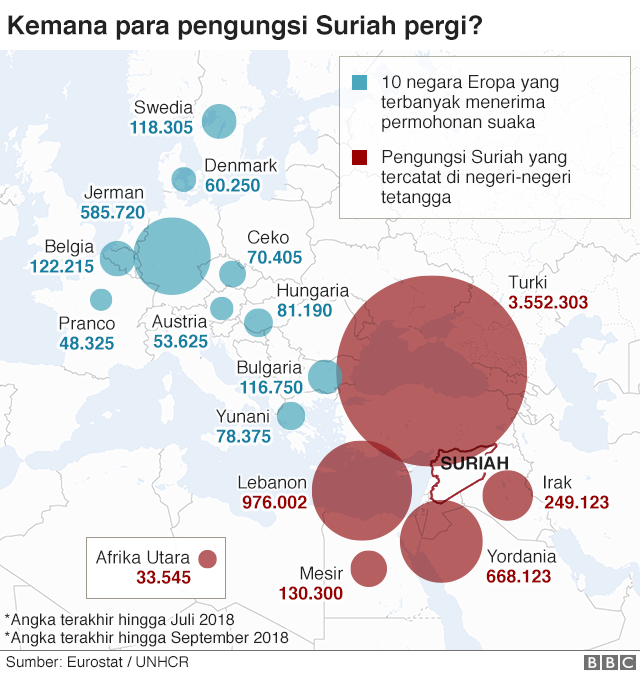 tujuan kaum pengungsi Suriah